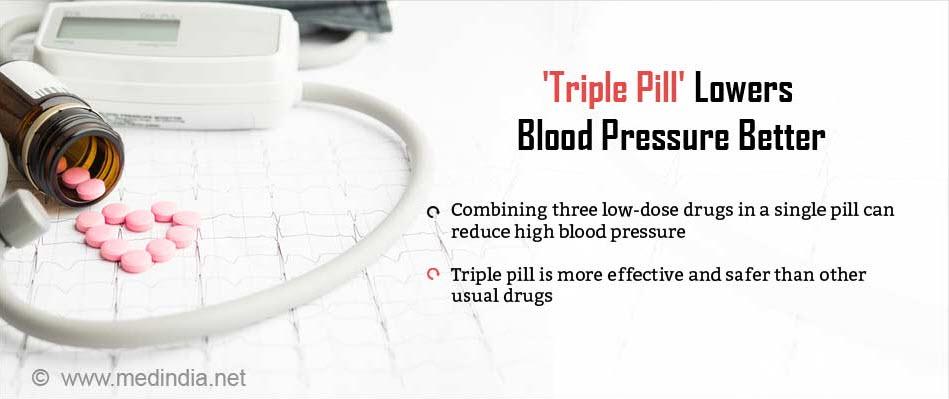 triple-pill