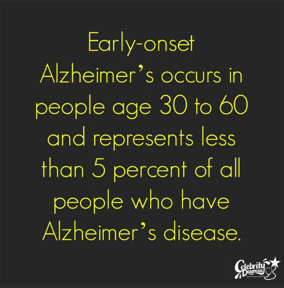 early onset alzheimer's