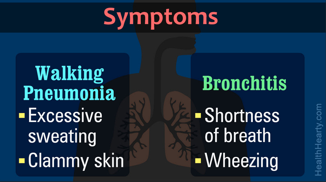 bronchitis or pneumonia