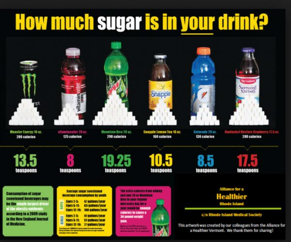 sugar drinks